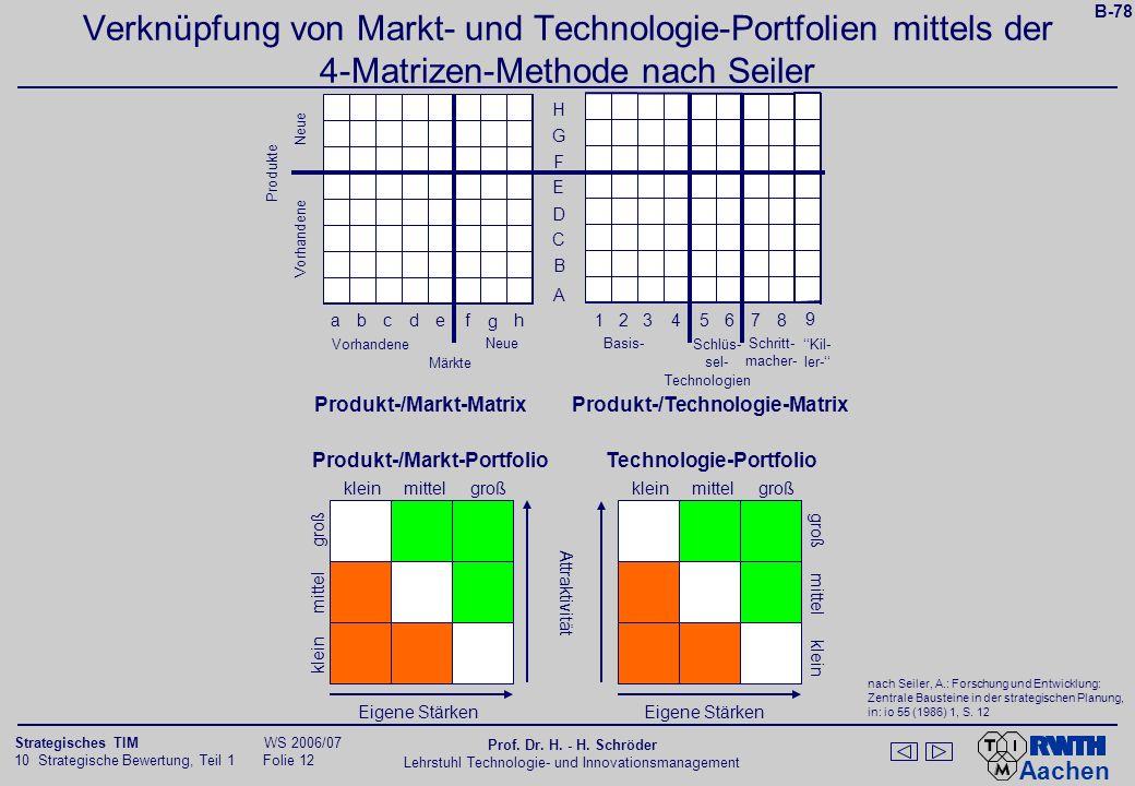 B-78 Verknüpfung von Markt- und Technologie-Portfolien mittels der 4-Matrizen-Methode nach Seiler.