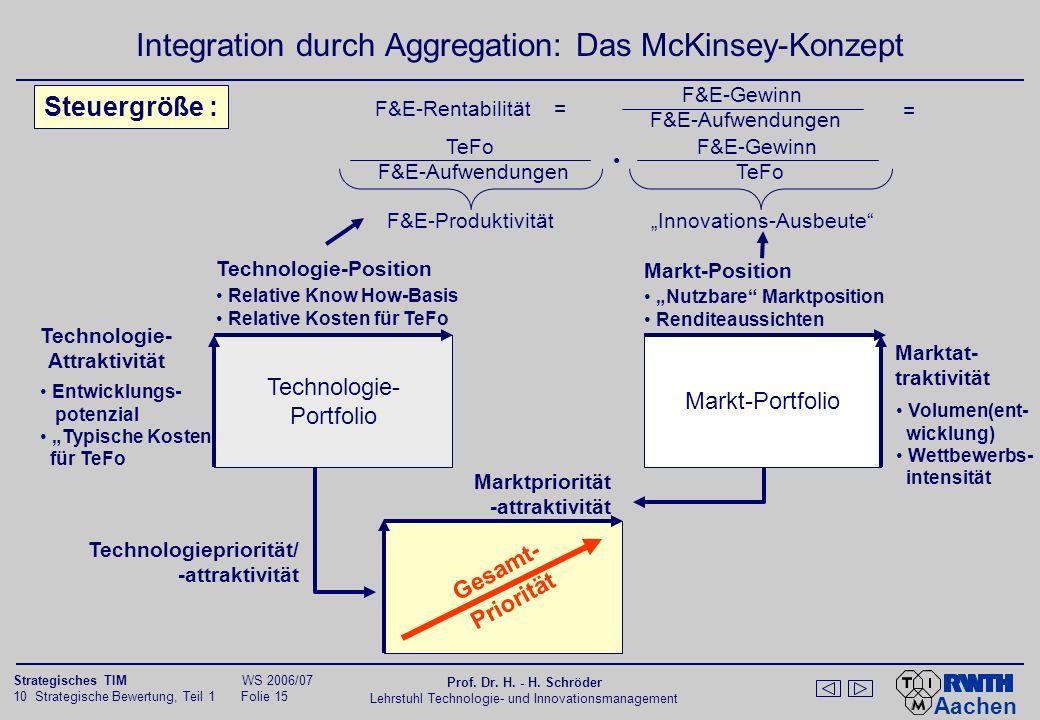 Integration durch Aggregation: Das McKinsey-Konzept