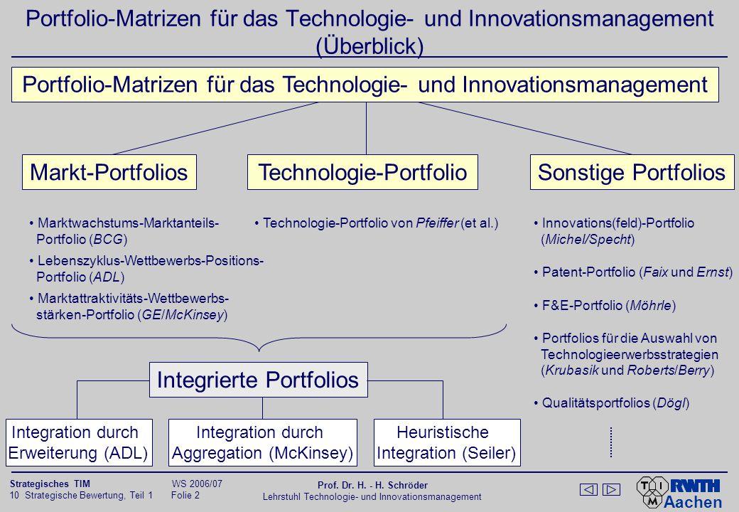 Portfolio-Matrizen für das Technologie- und Innovationsmanagement