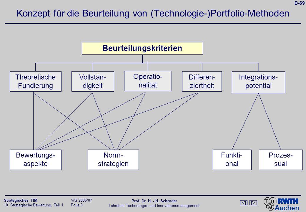 Konzept für die Beurteilung von (Technologie-)Portfolio-Methoden