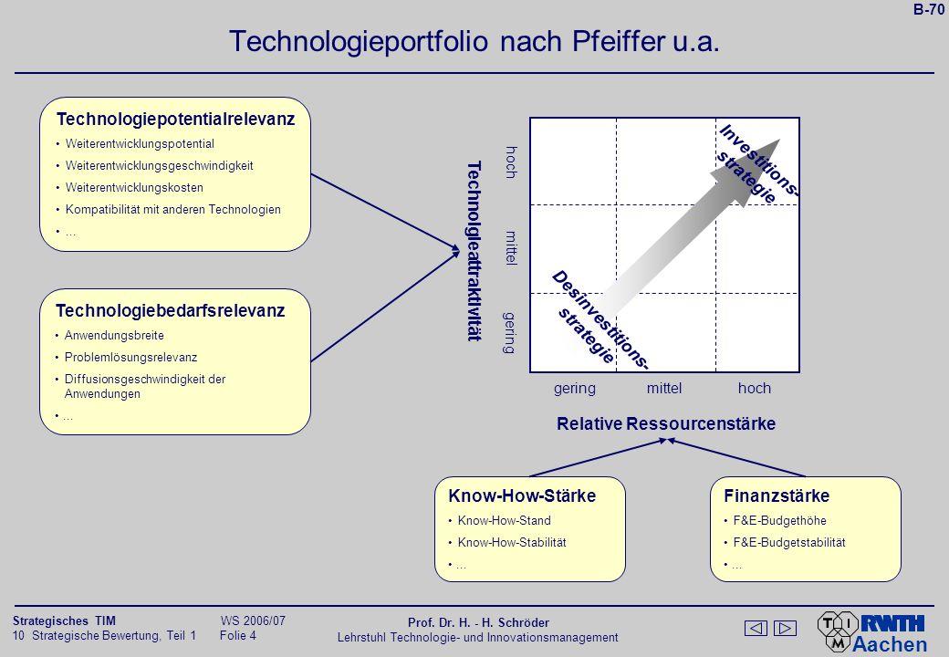 Technologieportfolio nach Pfeiffer u.a.