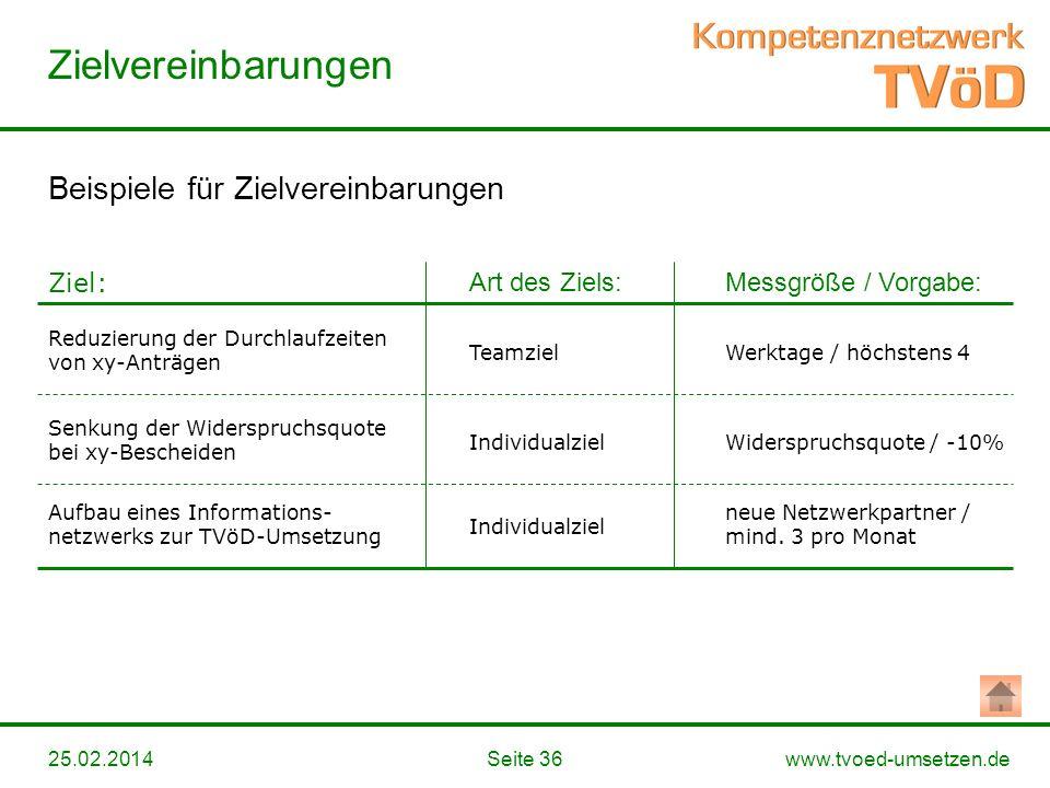 Zielvereinbarungen Beispiele für Zielvereinbarungen Ziel: