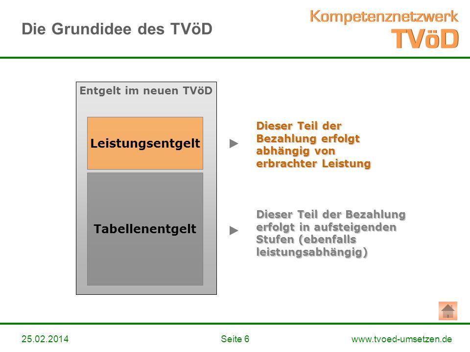 Die Grundidee des TVöD Leistungsentgelt Tabellenentgelt