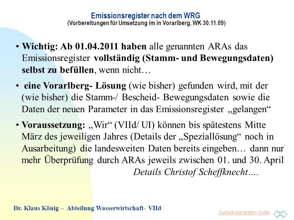 Details Christof Scheffknecht….
