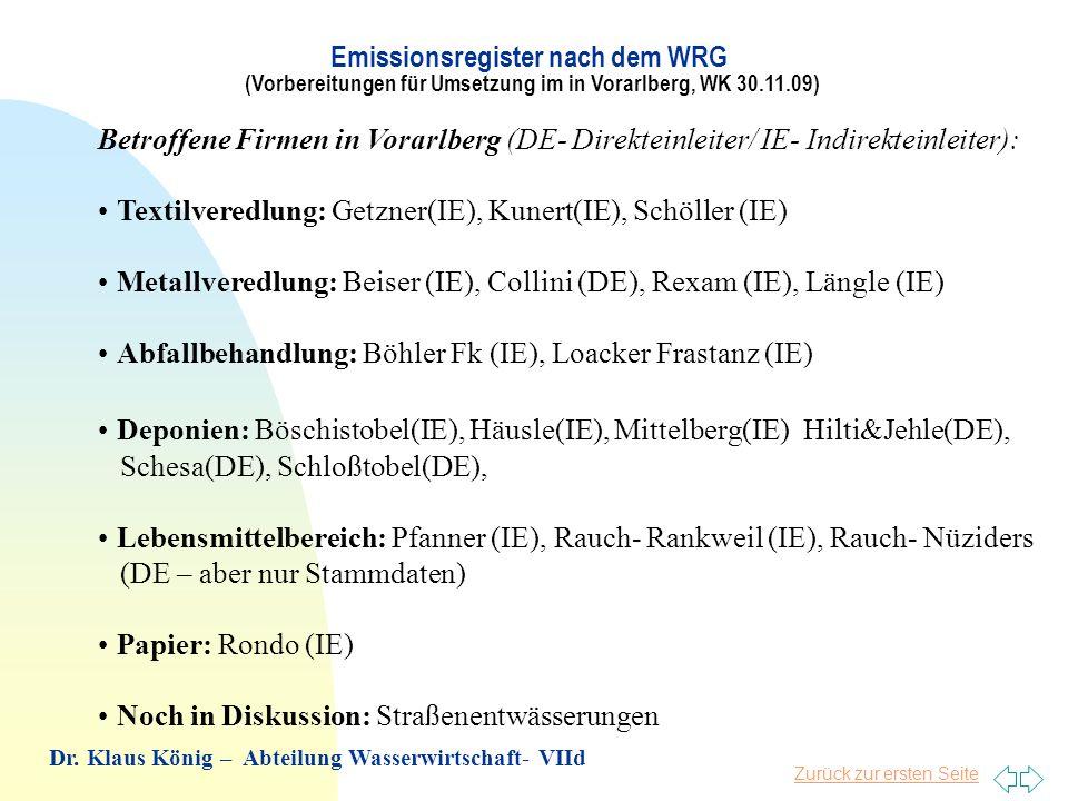 Textilveredlung: Getzner(IE), Kunert(IE), Schöller (IE)