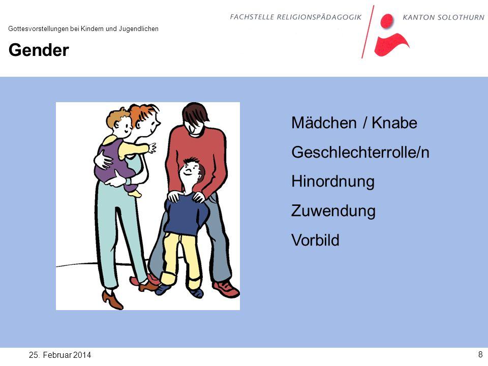 Gender Mädchen / Knabe Geschlechterrolle/n Hinordnung Zuwendung