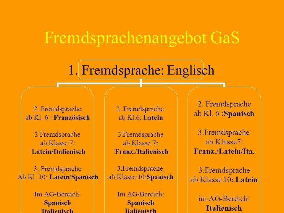 Fremdsprachenangebot GaS