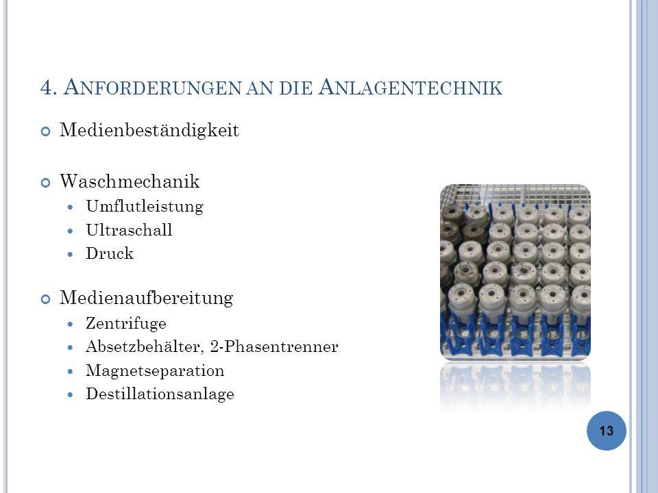 4. Anforderungen an die Anlagentechnik