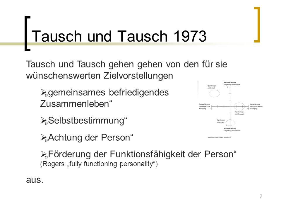 Tausch und Tausch 1973 Tausch und Tausch gehen gehen von den für sie wünschenswerten Zielvorstellungen.