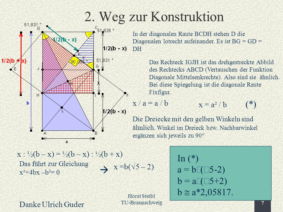 2. Weg zur Konstruktion In (*) a = bÖ(Ö5-2)  b = aÖ(Ö5+2)
