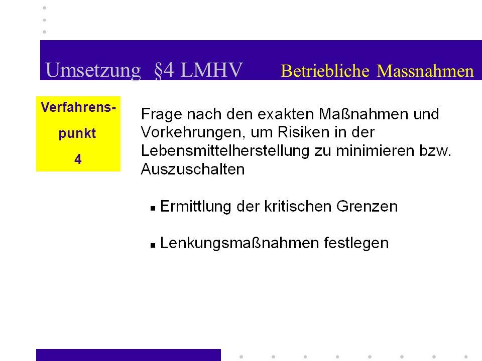 Umsetzung §4 LMHV Betriebliche Massnahmen