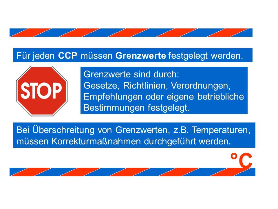 °C Für jeden CCP müssen Grenzwerte festgelegt werden.