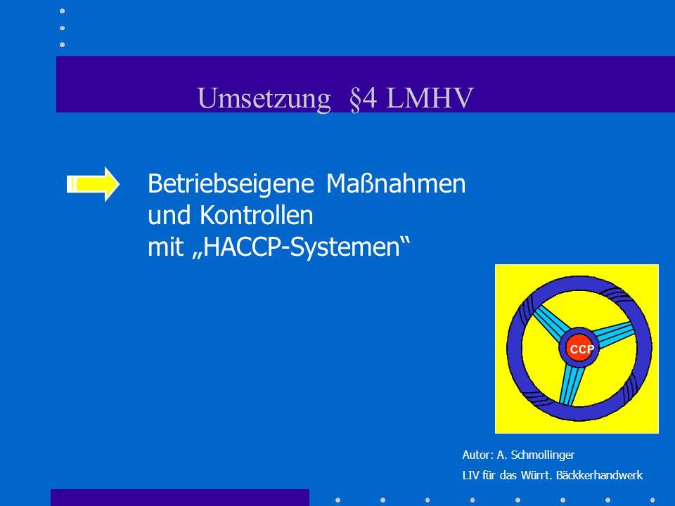 Umsetzung §4 LMHV Betriebseigene Maßnahmen und Kontrollen