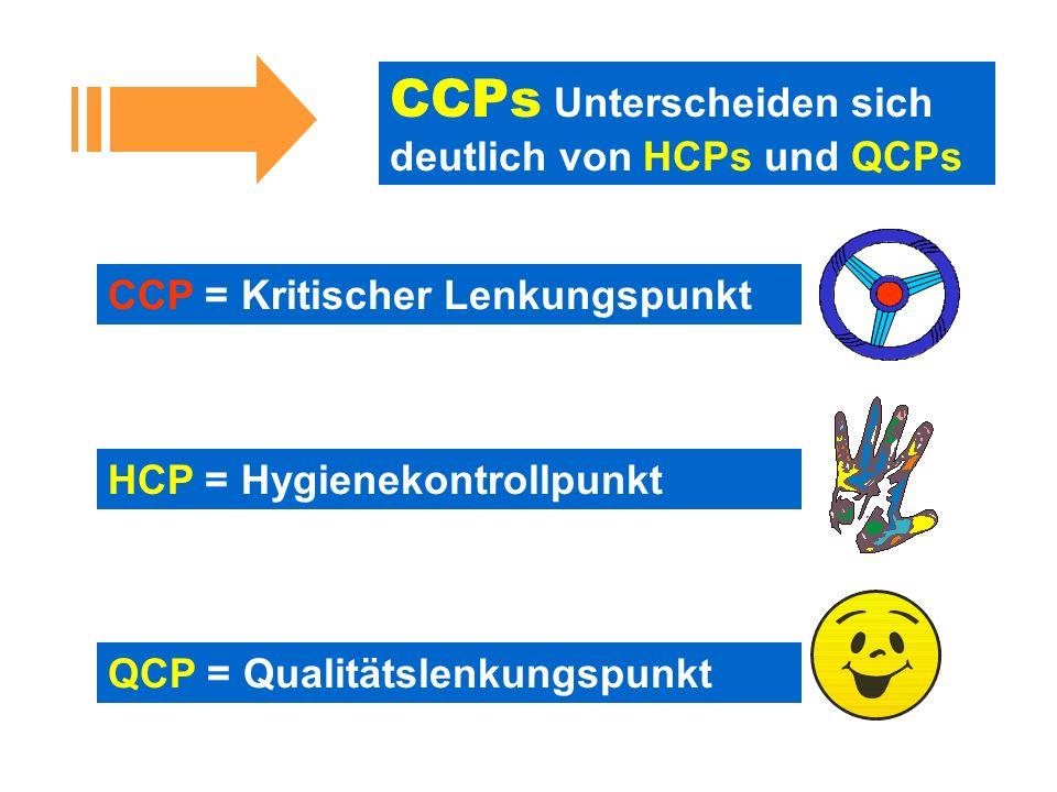 CCPs Unterscheiden sich deutlich von HCPs und QCPs
