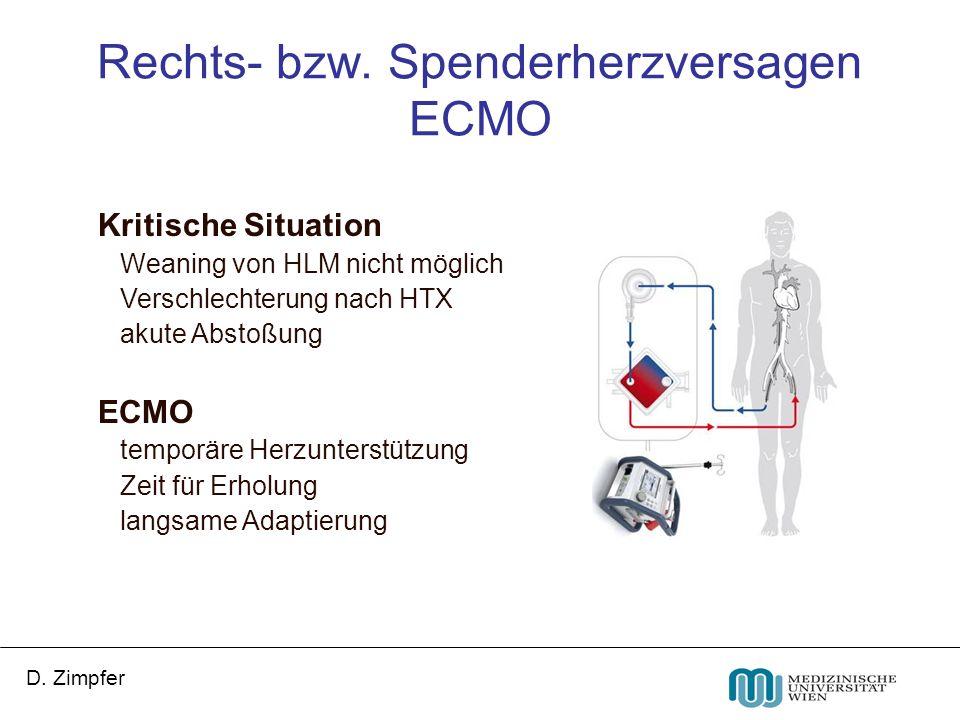 Rechts- bzw. Spenderherzversagen ECMO