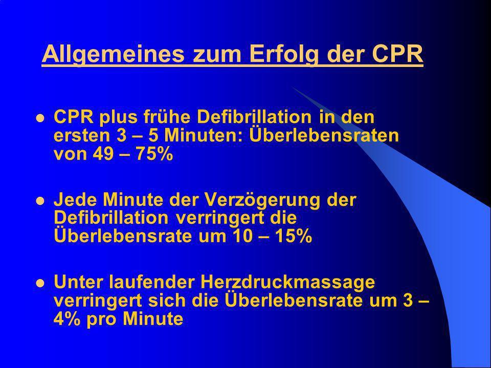 Allgemeines zum Erfolg der CPR
