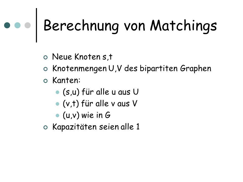 Berechnung von Matchings