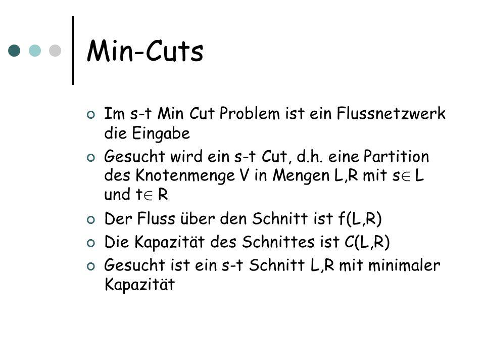 Min-Cuts Im s-t Min Cut Problem ist ein Flussnetzwerk die Eingabe