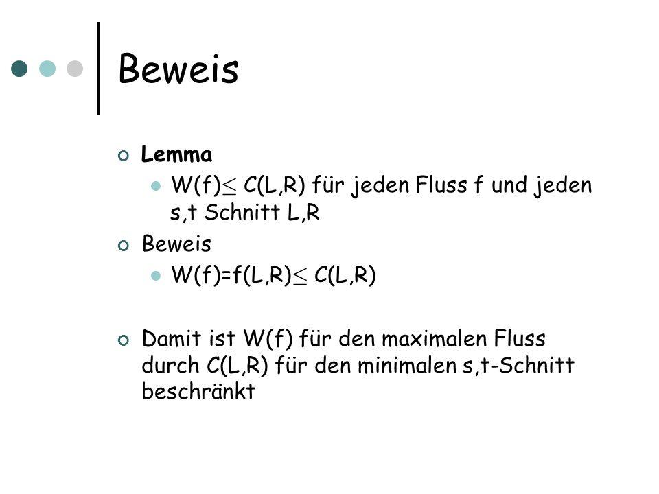 Beweis Lemma W(f)· C(L,R) für jeden Fluss f und jeden s,t Schnitt L,R
