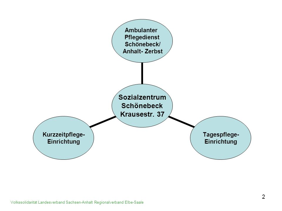 Volkssolidarität Landesverband Sachsen-Anhalt Regionalverband Elbe-Saale