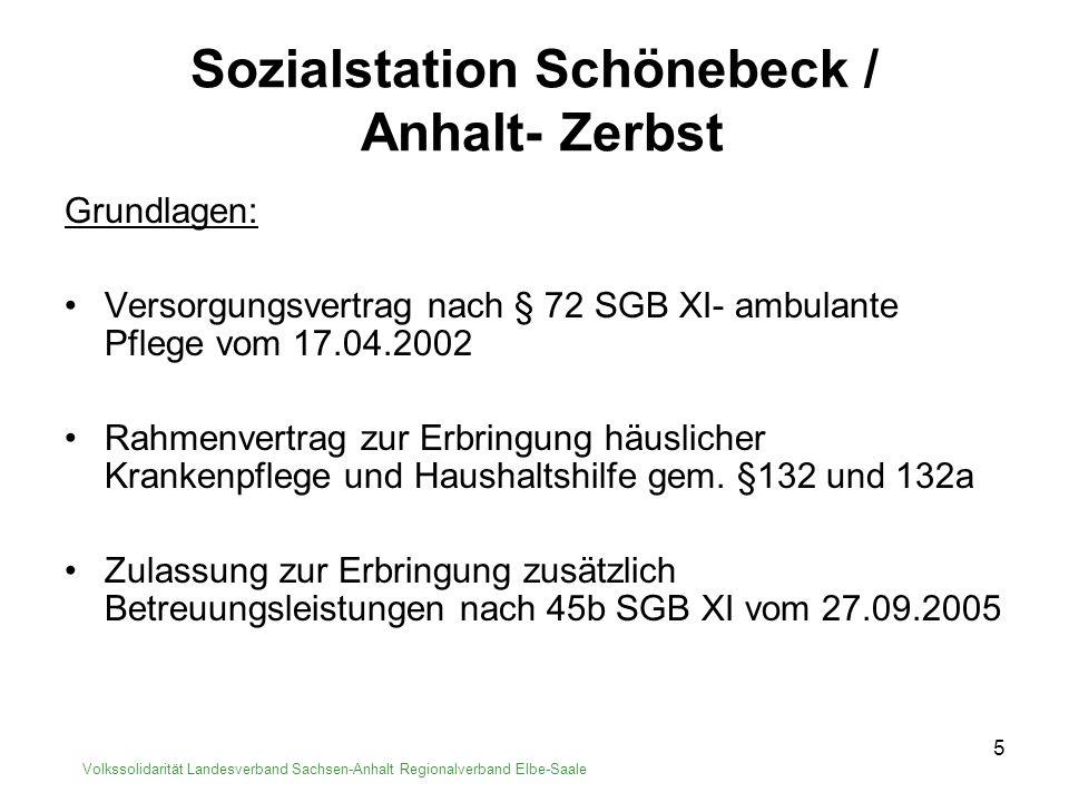 Sozialstation Schönebeck / Anhalt- Zerbst