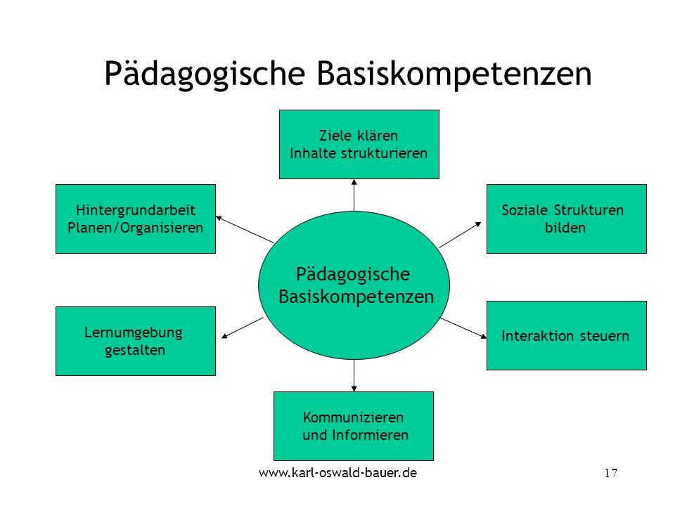 Pädagogische Basiskompetenzen