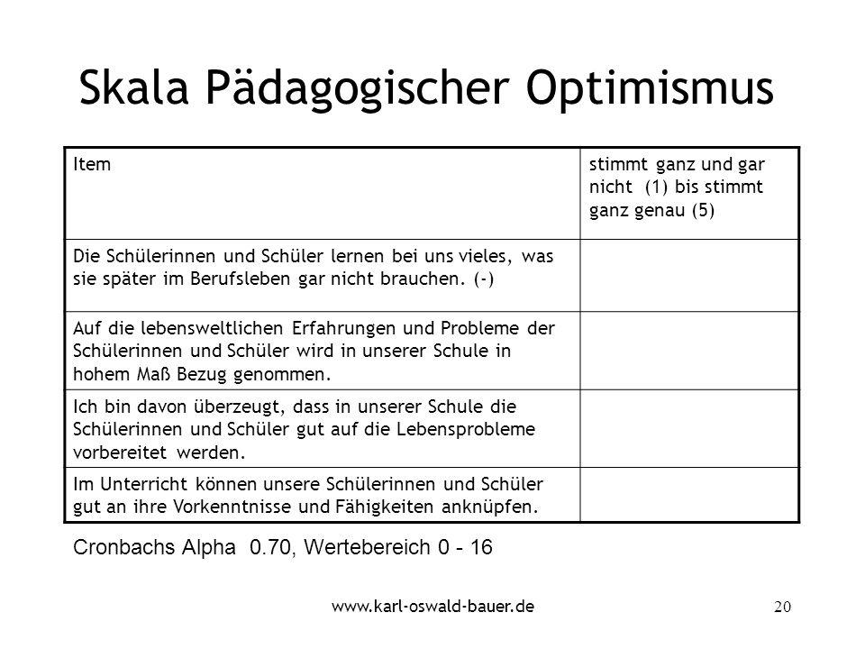 Skala Pädagogischer Optimismus
