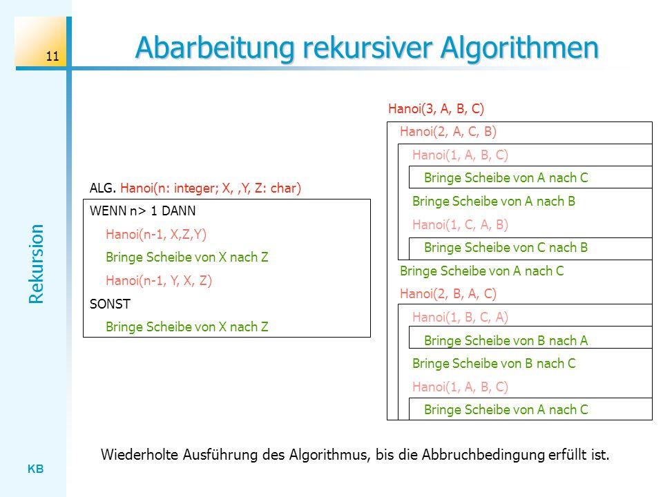 Abarbeitung rekursiver Algorithmen