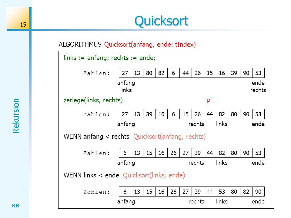 Quicksort ALGORITHMUS Quicksort(anfang, ende: tIndex)