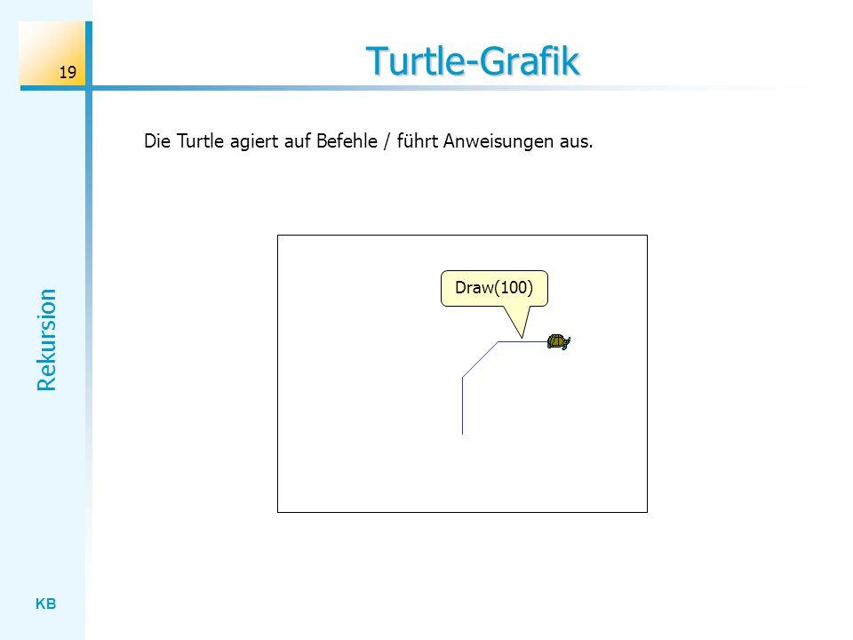 Turtle-Grafik Die Turtle agiert auf Befehle / führt Anweisungen aus.