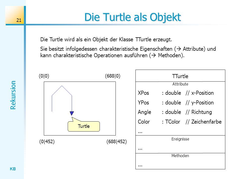 Die Turtle als Objekt Die Turtle wird als ein Objekt der Klasse TTurtle erzeugt.