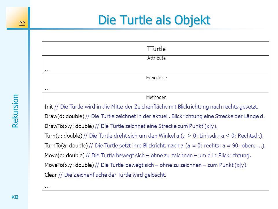 Die Turtle als Objekt TTurtle ...