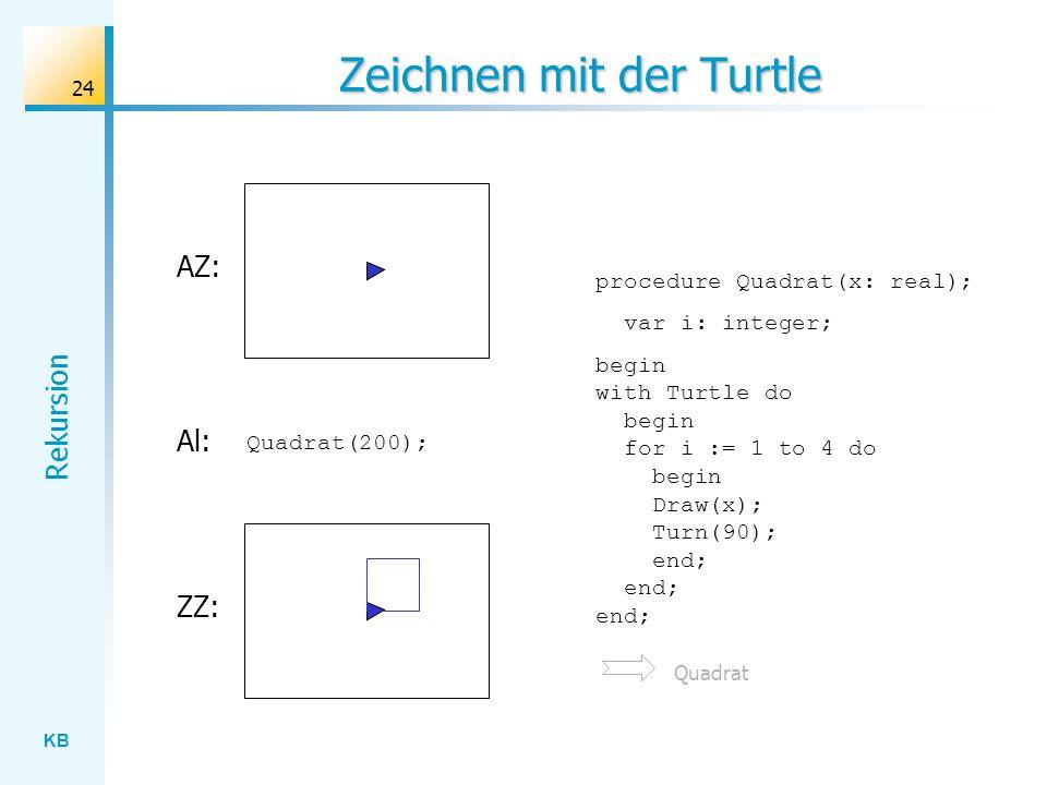 Zeichnen mit der Turtle