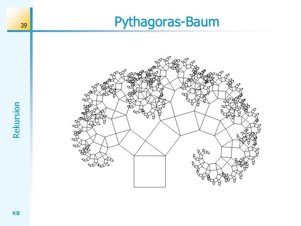 Pythagoras-Baum