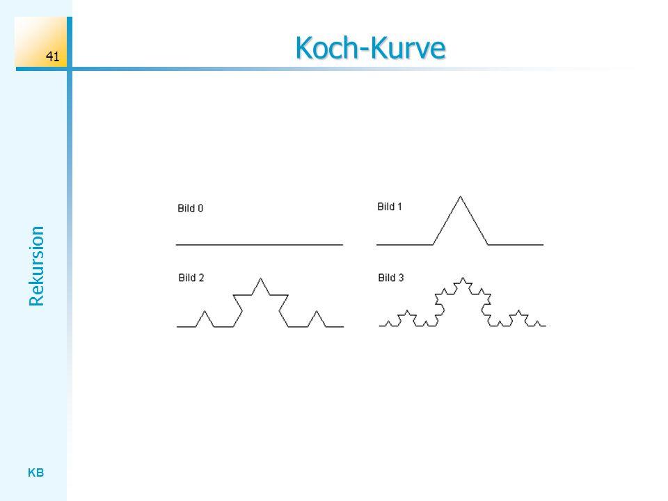 Koch-Kurve