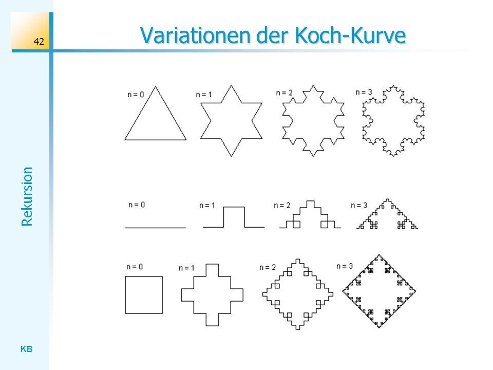 Variationen der Koch-Kurve
