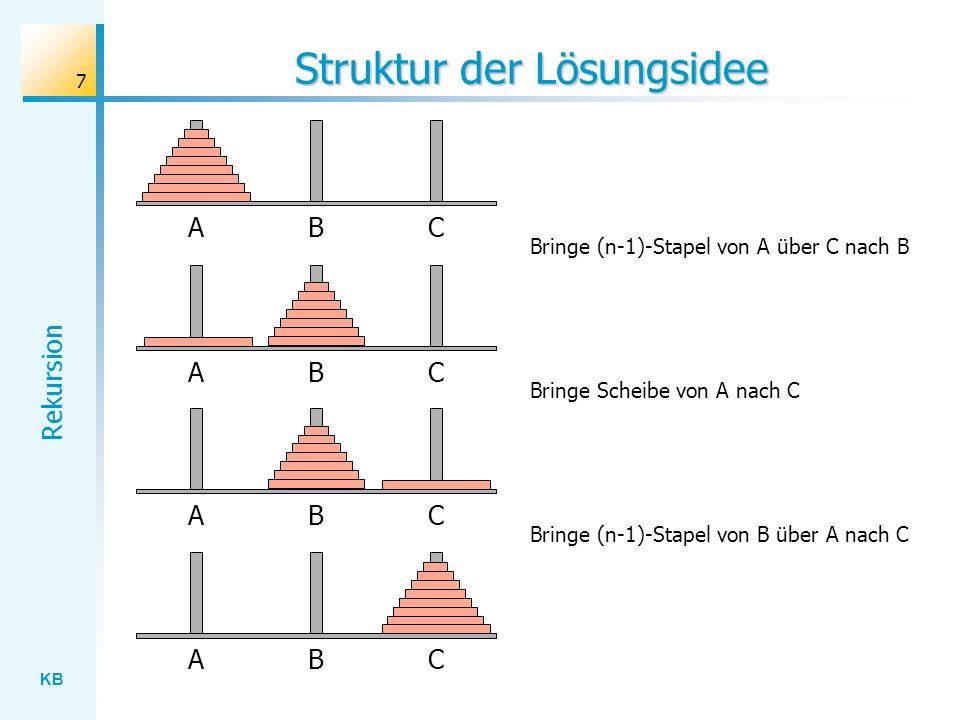Struktur der Lösungsidee