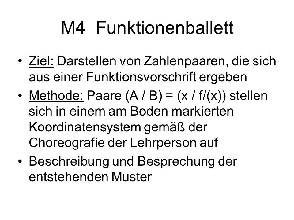 M4 Funktionenballett Ziel: Darstellen von Zahlenpaaren, die sich aus einer Funktionsvorschrift ergeben.