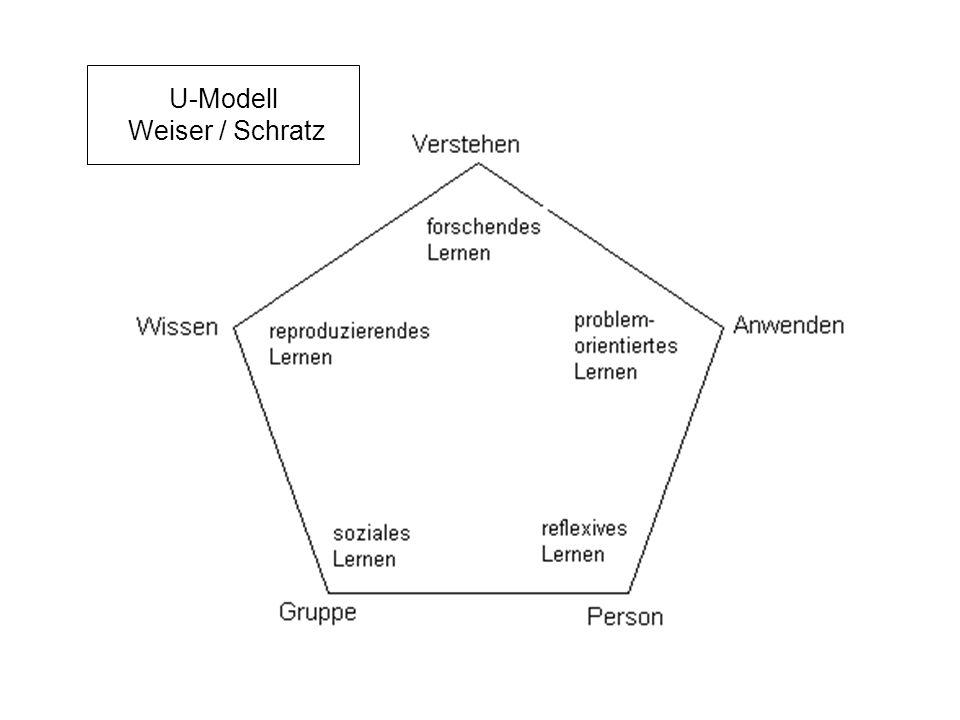 U-Modell Weiser / Schratz