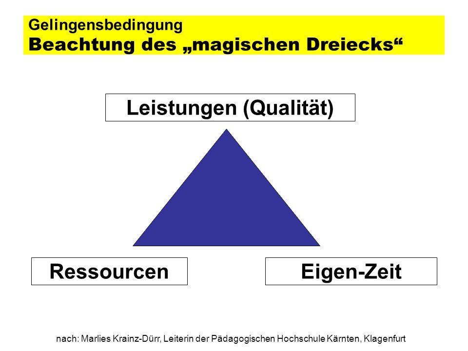 """Gelingensbedingung Beachtung des """"magischen Dreiecks"""