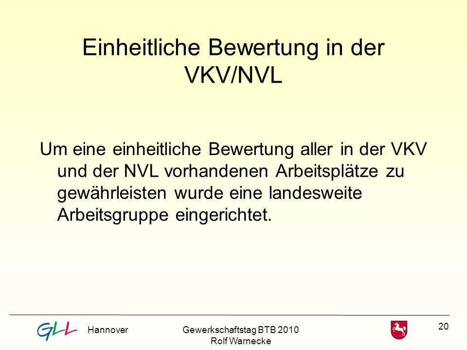 Einheitliche Bewertung in der VKV/NVL