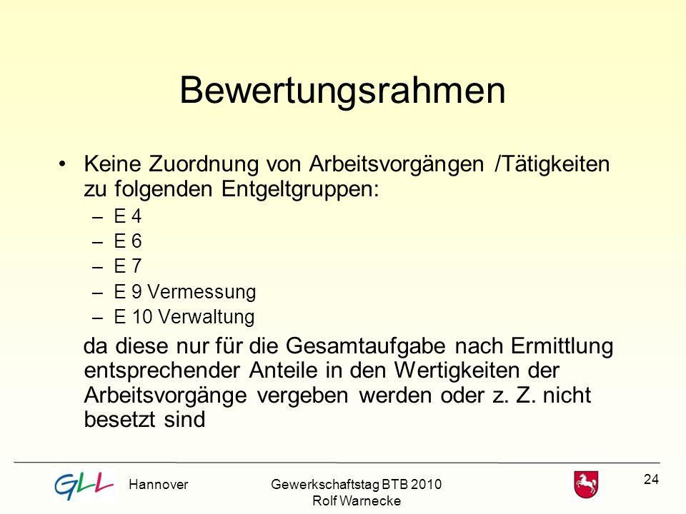 Bewertungsrahmen Keine Zuordnung von Arbeitsvorgängen /Tätigkeiten zu folgenden Entgeltgruppen: E 4.