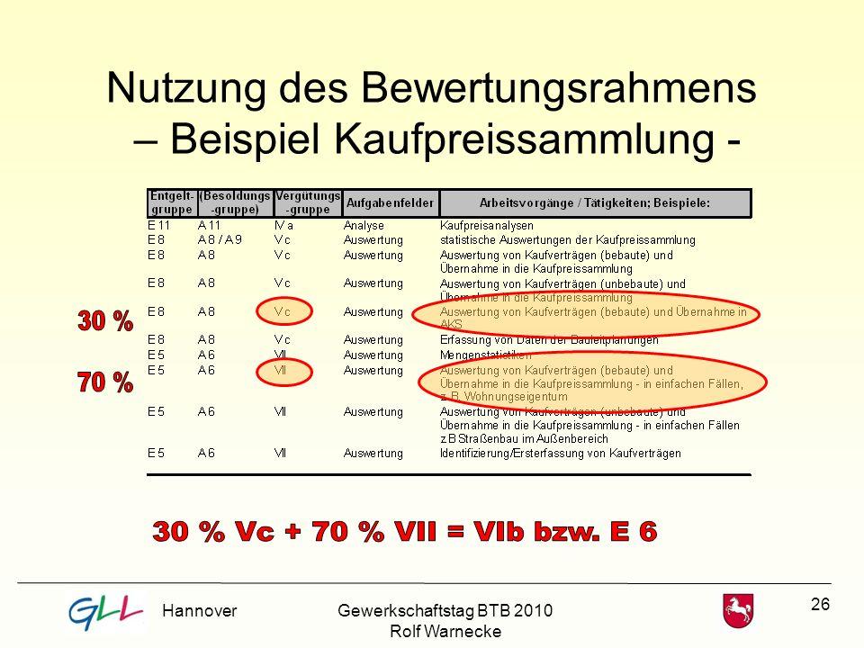 Nutzung des Bewertungsrahmens – Beispiel Kaufpreissammlung -