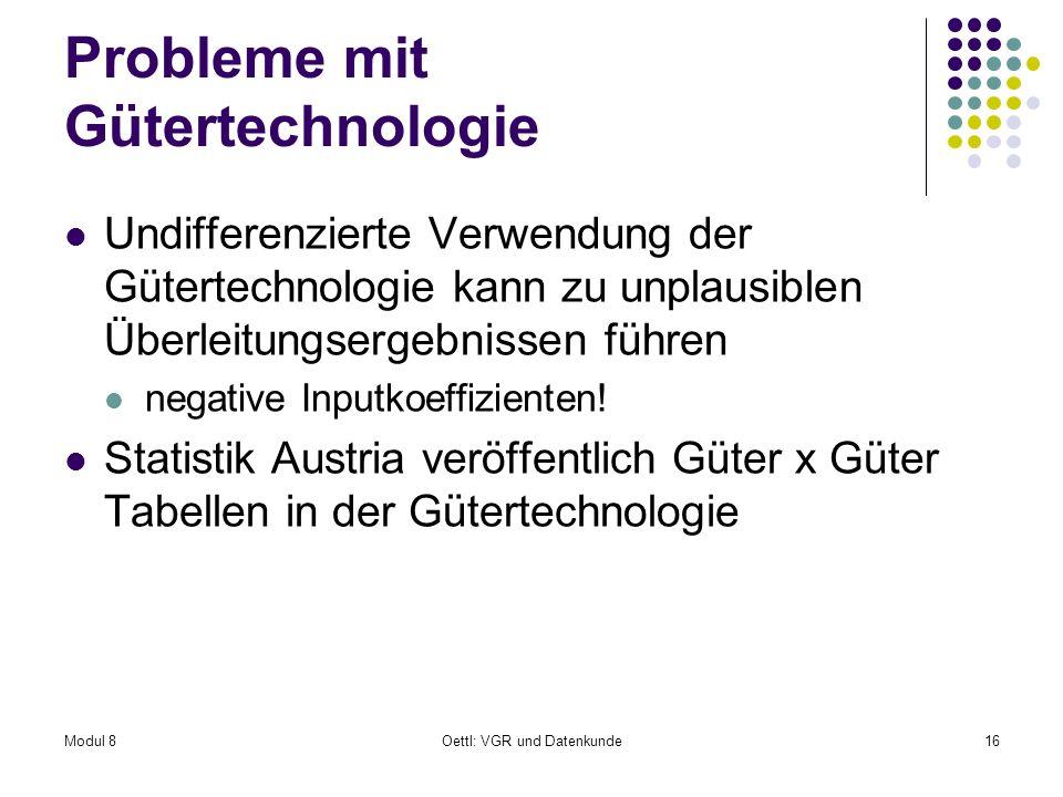 Probleme mit Gütertechnologie