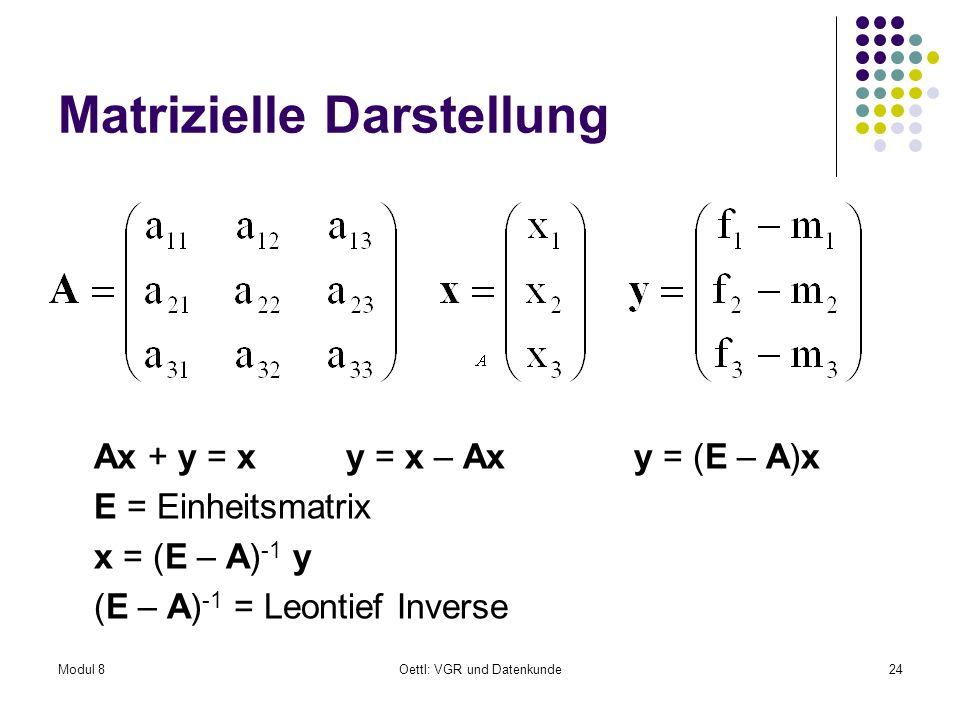 Matrizielle Darstellung