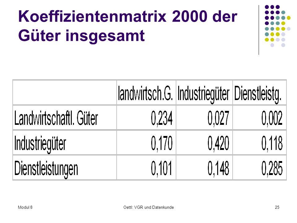 Koeffizientenmatrix 2000 der Güter insgesamt