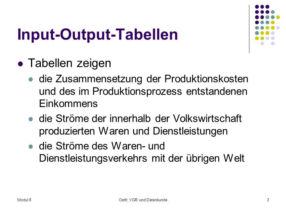 Input-Output-Tabellen