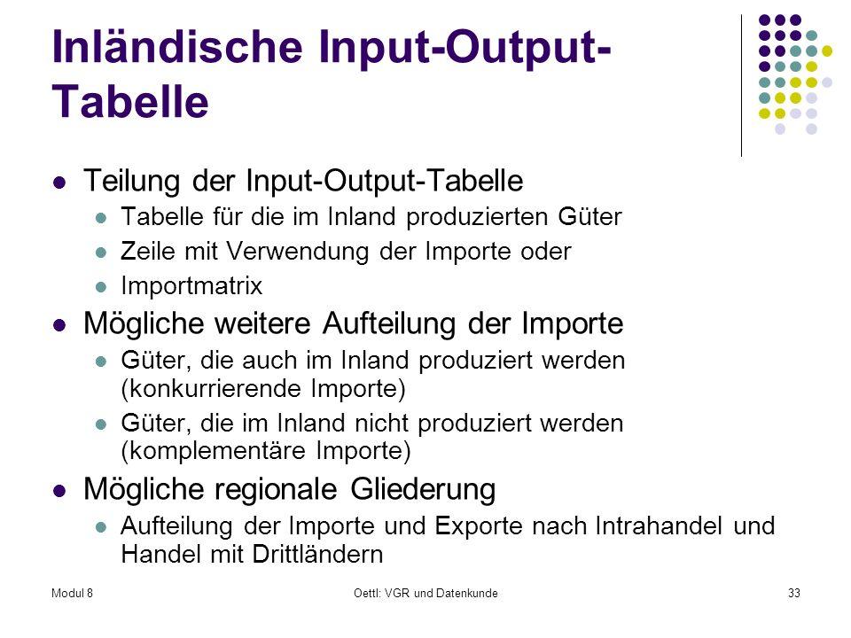 Inländische Input-Output-Tabelle
