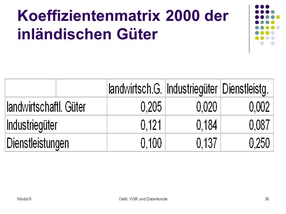 Koeffizientenmatrix 2000 der inländischen Güter
