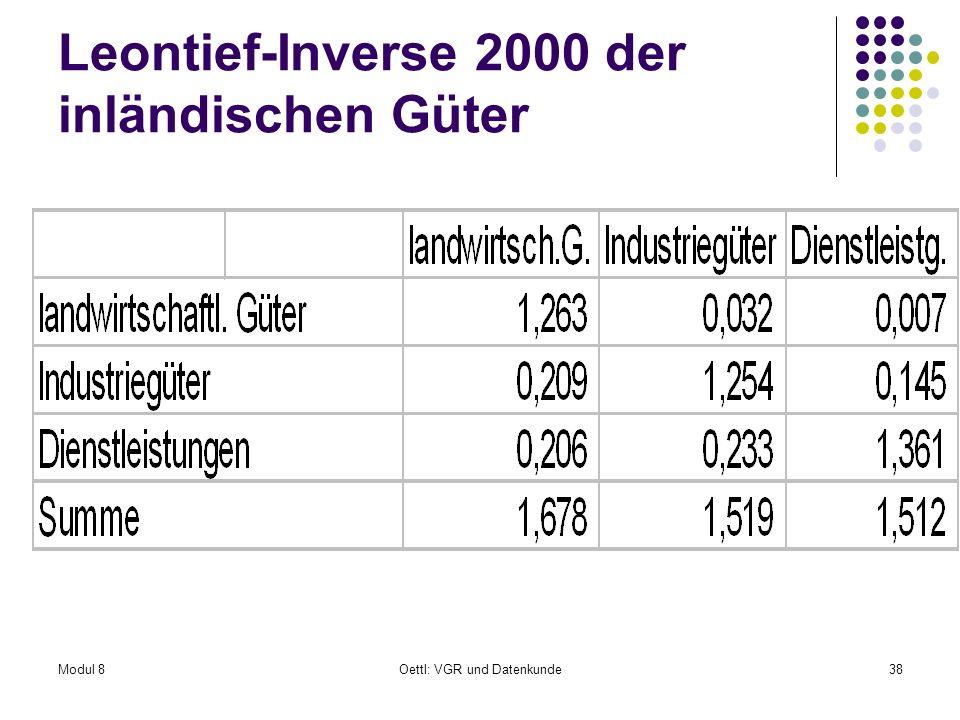 Leontief-Inverse 2000 der inländischen Güter